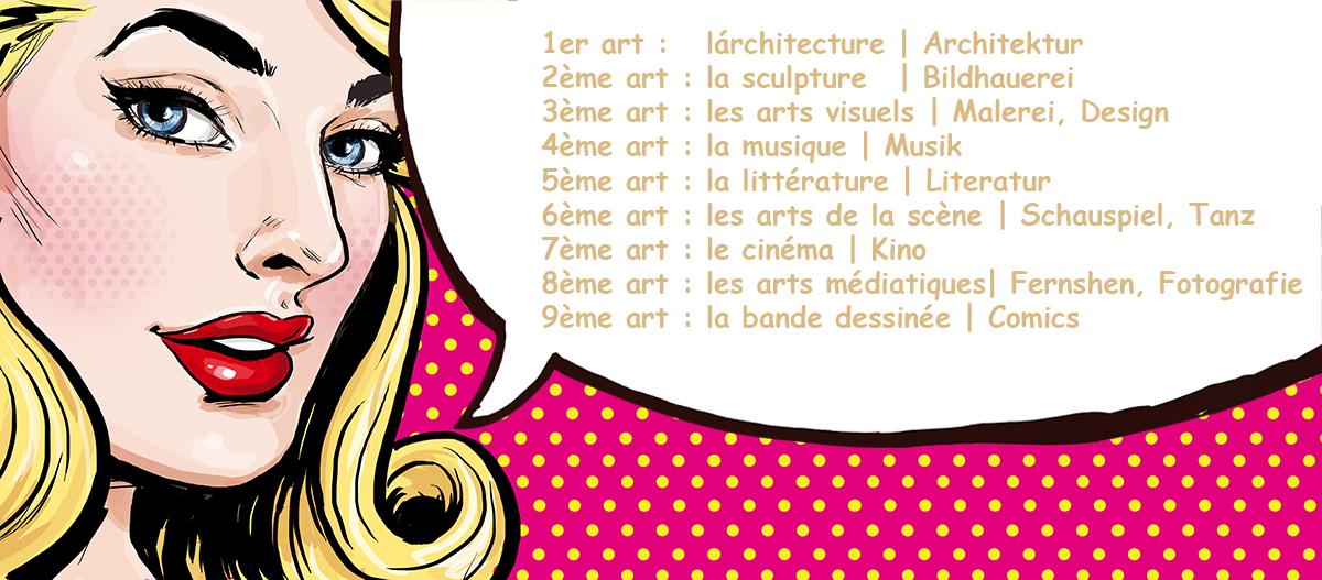 Die Neunte Kunst: Comics